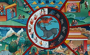 tibetan-wheel-of-live-detail-450x222